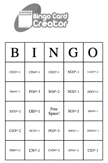 polyatomic ion bingo - Periodic Table Charges Cheat Sheet