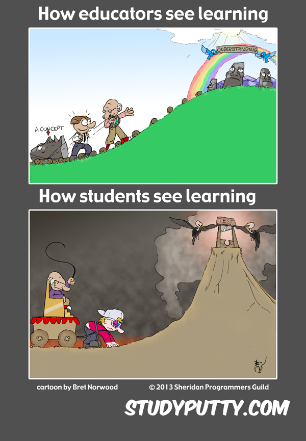Perspectives in Education Cartoon by Bret Norwood