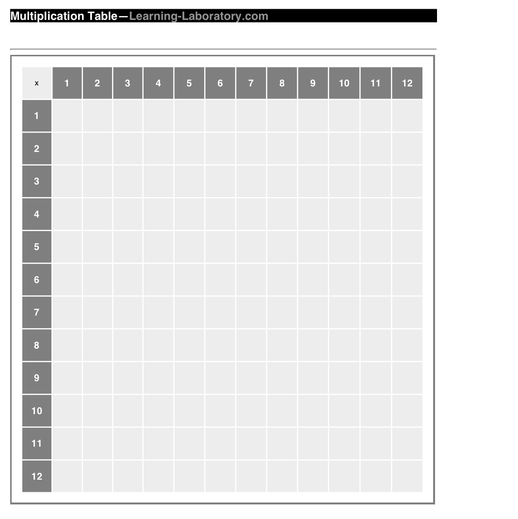 3 Ways to Memorize the Multiplication Table Learning Laboratory – Blank Multiplication Worksheet